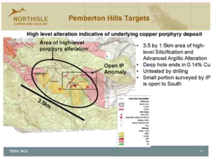 pemberton-hills-taargets